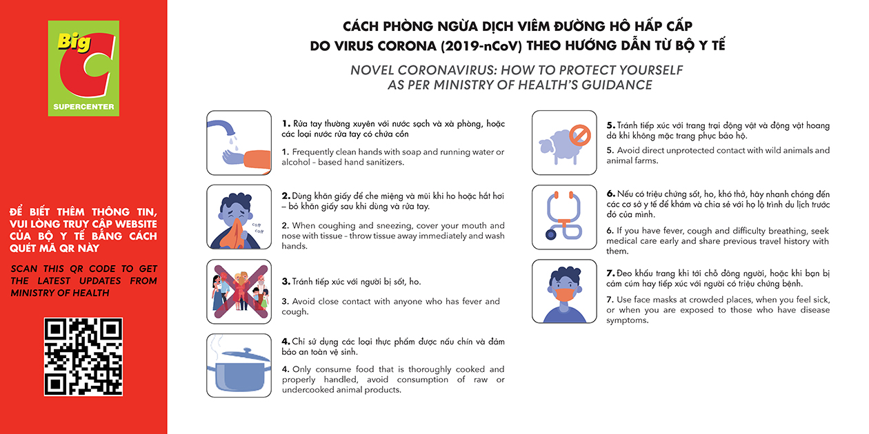 List of 7 things to do to prevent Corona virus as per ministry of health's guidance